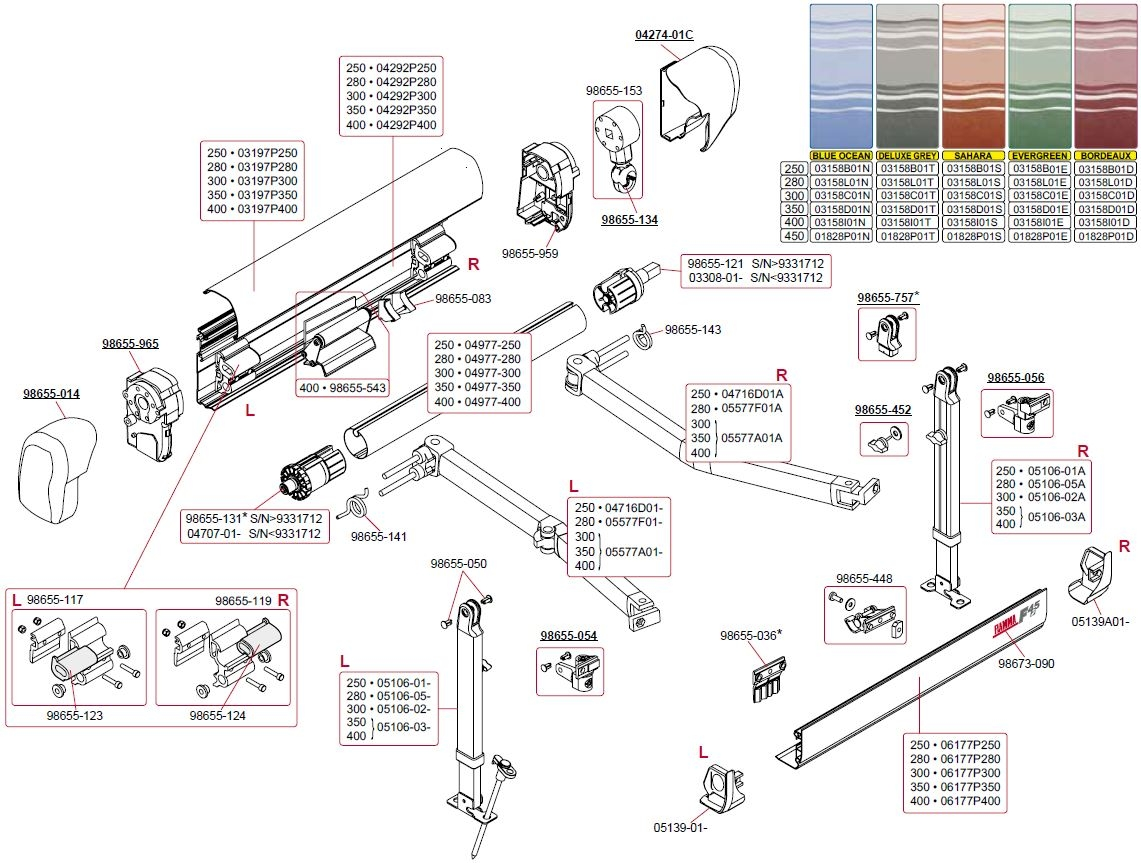 A E Awning Parts Diagram – Wonderful Image Gallery